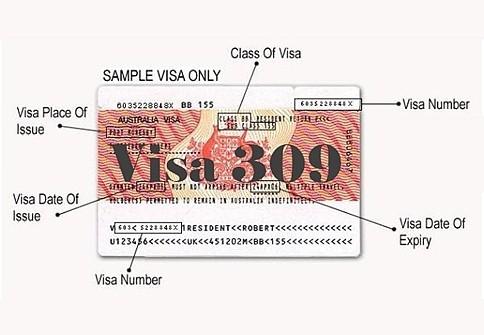 Visa 309 – Định cư Úc đoàn tụ gia đình diện Vợ, chồng hoặc hôn nhân đồng tính