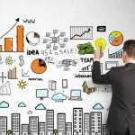 Du học ngành Marketing tại Anh mang lại những gì?